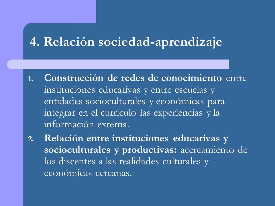 1. Construcción de redes de conocimiento entre instituciones educativas y entre escuelas y entidades socioculturales y económicas para integrar en el
