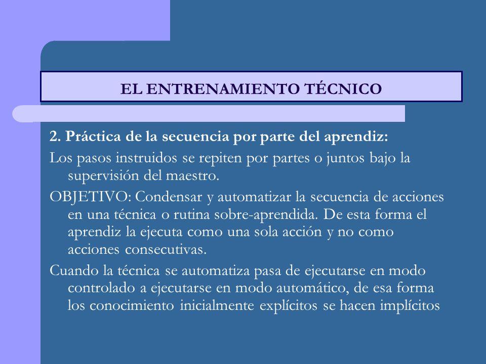2. Práctica de la secuencia por parte del aprendiz: Los pasos instruidos se repiten por partes o juntos bajo la supervisión del maestro. OBJETIVO: Con