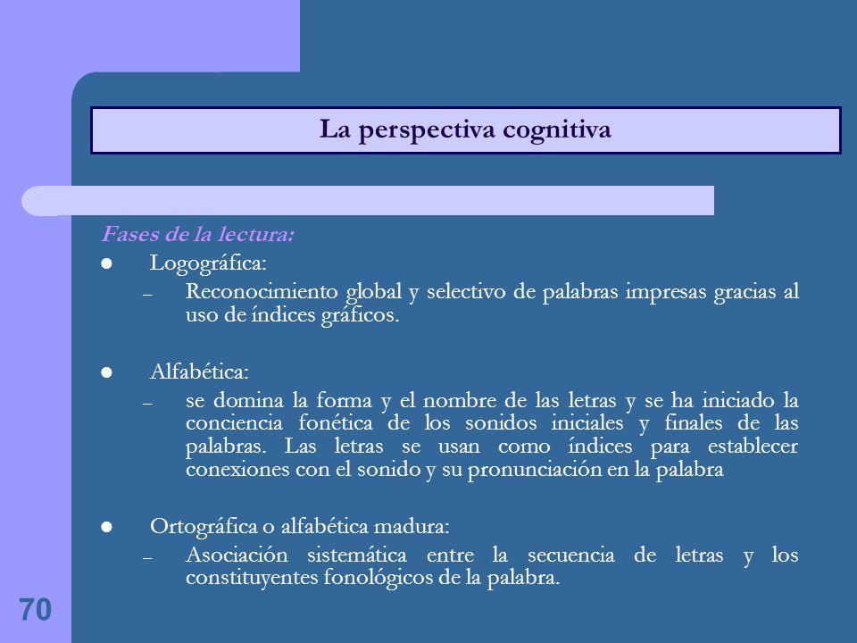 70 La perspectiva cognitiva Fases de la lectura: Logográfica: – Reconocimiento global y selectivo de palabras impresas gracias al uso de índices gráficos.