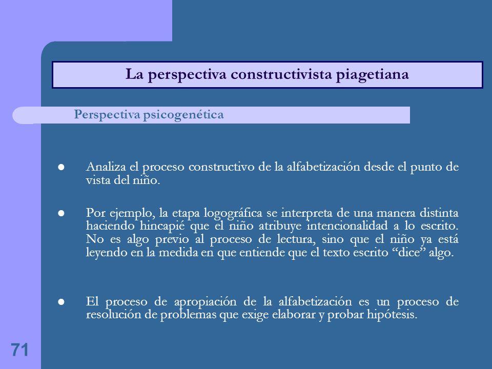 71 La perspectiva constructivista piagetiana Analiza el proceso constructivo de la alfabetización desde el punto de vista del niño.