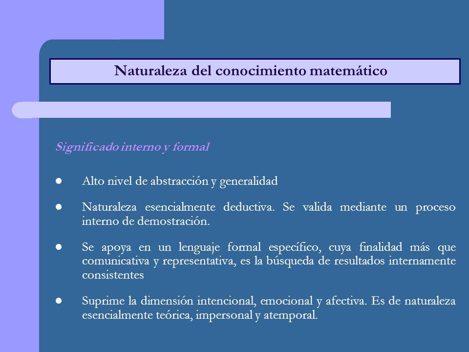 Naturaleza del conocimiento matemático Significado interno y formal Alto nivel de abstracción y generalidad Naturaleza esencialmente deductiva.