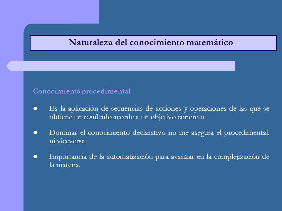 Naturaleza del conocimiento matemático Conocimiento procedimental Es la aplicación de secuencias de acciones y operaciones de las que se obtiene un resultado acorde a un objetivo concreto.