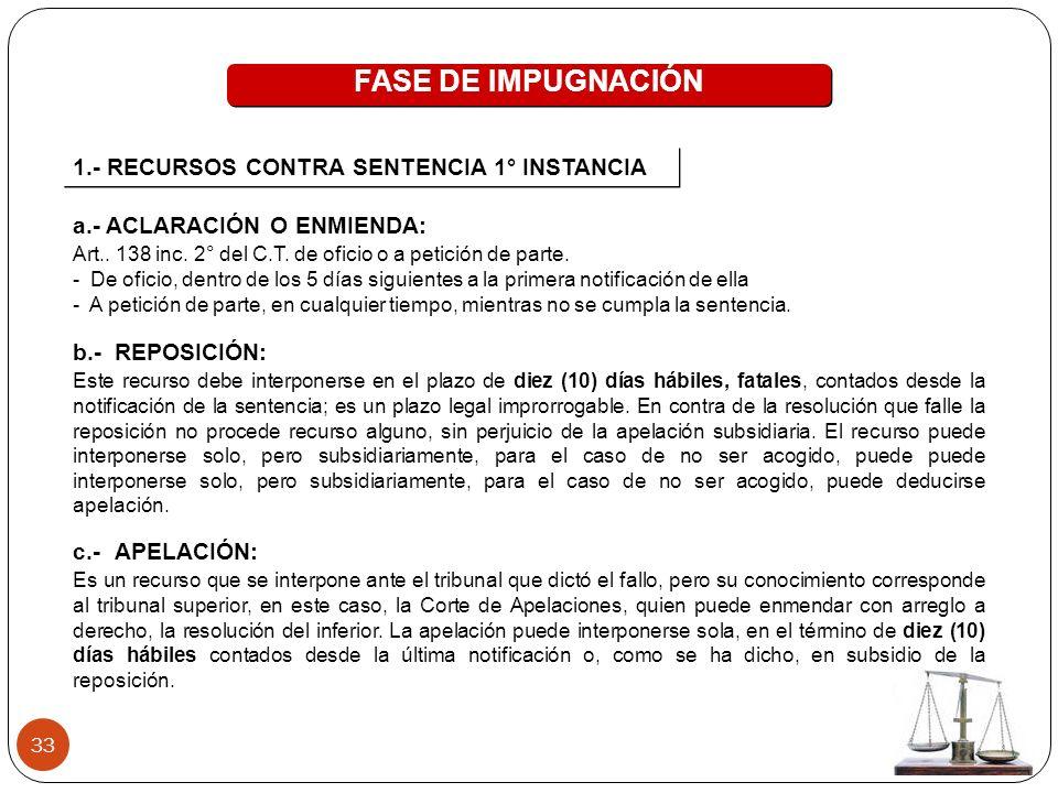 33 1.- RECURSOS CONTRA SENTENCIA 1° INSTANCIA b.- REPOSICIÓN: Este recurso debe interponerse en el plazo de diez (10) días hábiles, fatales, contados