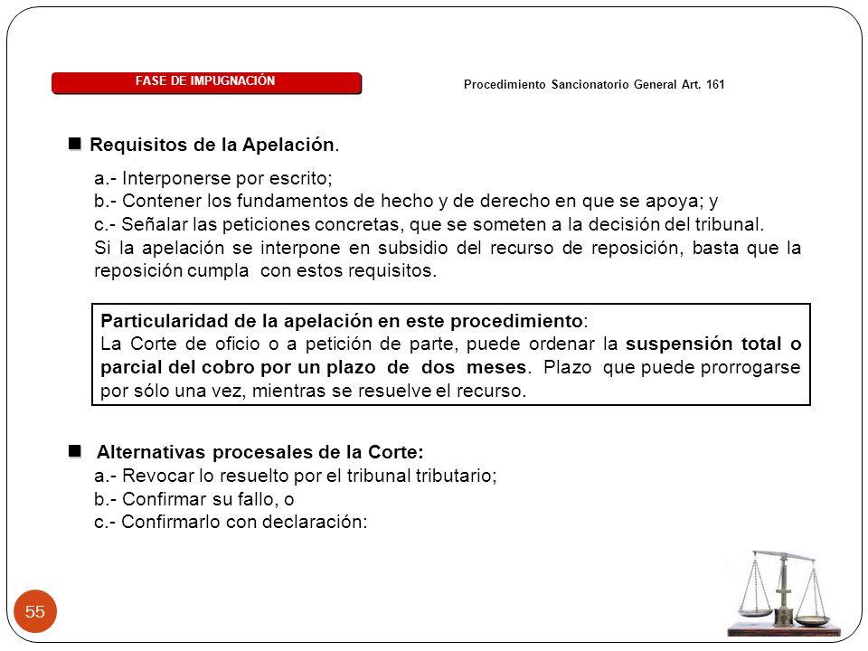 55 Requisitos de la Apelación. Procedimiento Sancionatorio General Art. 161 FASE DE IMPUGNACIÓN Particularidad de la apelación en este procedimiento: