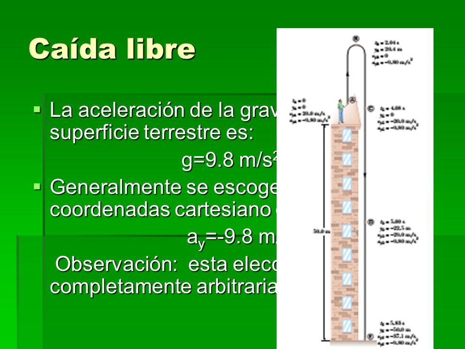 Caída libre La aceleración de la gravedad cerca de la superficie terrestre es: La aceleración de la gravedad cerca de la superficie terrestre es: g=9.