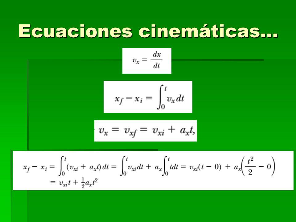 Ecuaciones cinemáticas…