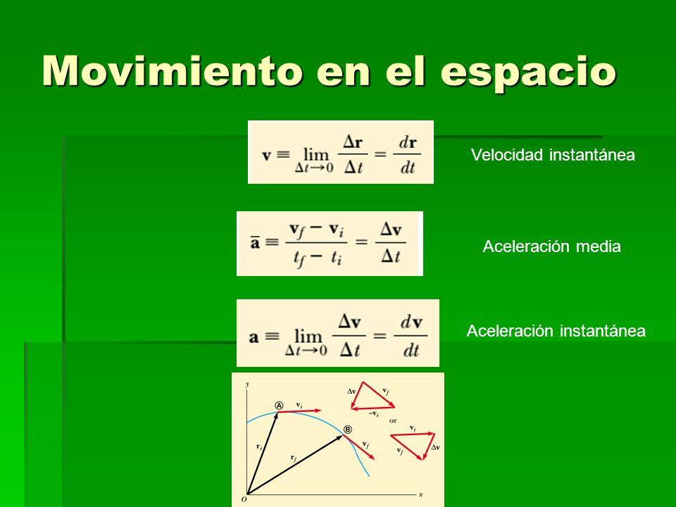 Movimiento en el espacio Velocidad instantánea Aceleración instantánea Aceleración media