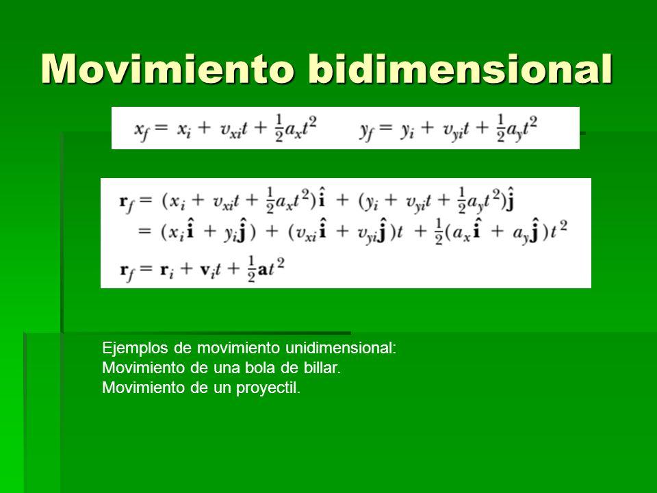 Movimiento bidimensional Ejemplos de movimiento unidimensional: Movimiento de una bola de billar. Movimiento de un proyectil.