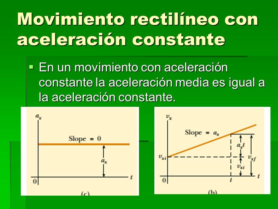 Movimiento rectilíneo con aceleración constante En un movimiento con aceleración constante la aceleración media es igual a la aceleración constante. E