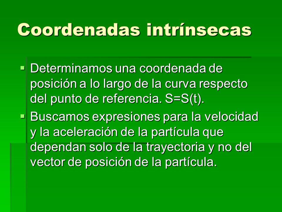 Coordenadas intrínsecas Determinamos una coordenada de posición a lo largo de la curva respecto del punto de referencia. S=S(t). Determinamos una coor