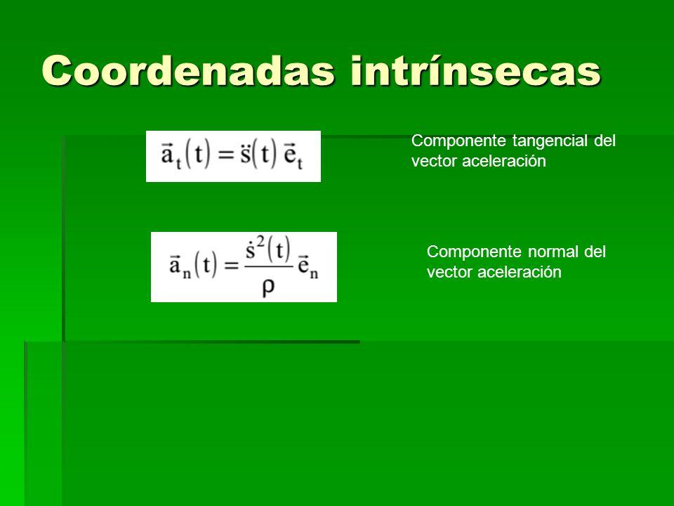 Coordenadas intrínsecas Componente tangencial del vector aceleración Componente normal del vector aceleración