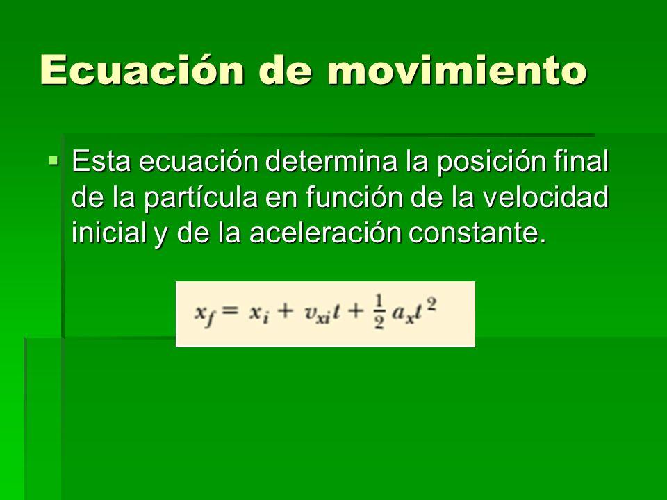 Ecuación de movimiento Esta ecuación determina la posición final de la partícula en función de la velocidad inicial y de la aceleración constante. Est