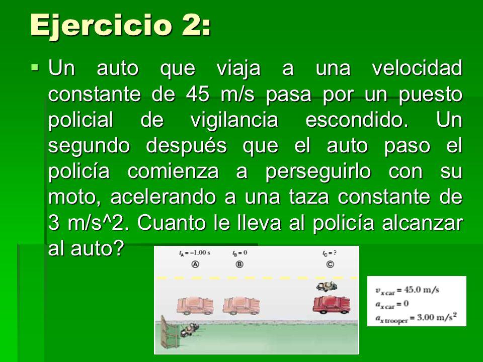 Ejercicio 2: Un auto que viaja a una velocidad constante de 45 m/s pasa por un puesto policial de vigilancia escondido. Un segundo después que el auto