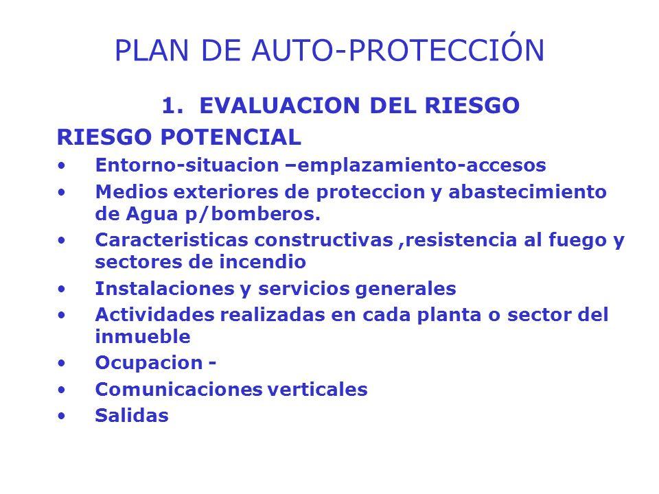 1.EVALUACION DEL RIESGO RIESGO POTENCIAL Entorno-situacion –emplazamiento-accesos Medios exteriores de proteccion y abastecimiento de Agua p/bomberos.