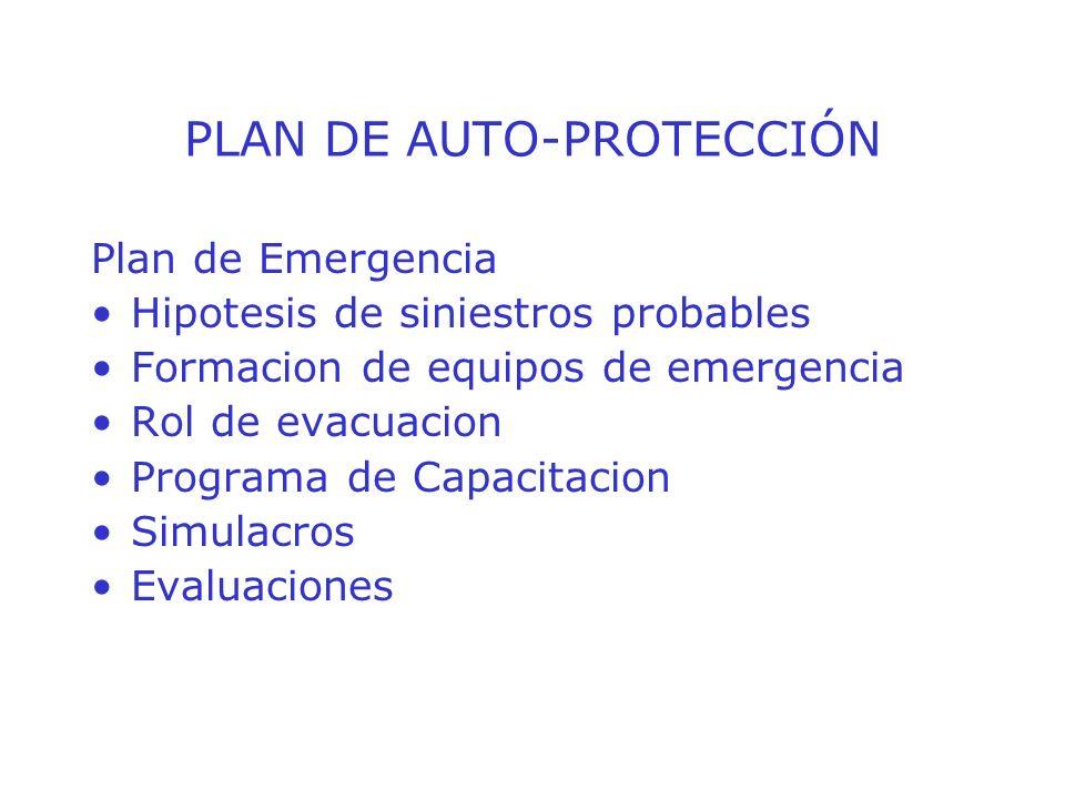 Plan de Emergencia Hipotesis de siniestros probables Formacion de equipos de emergencia Rol de evacuacion Programa de Capacitacion Simulacros Evaluaciones PLAN DE AUTO-PROTECCIÓN