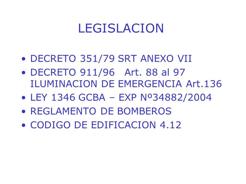 LEGISLACION DECRETO 351/79 SRT ANEXO VII DECRETO 911/96 Art.