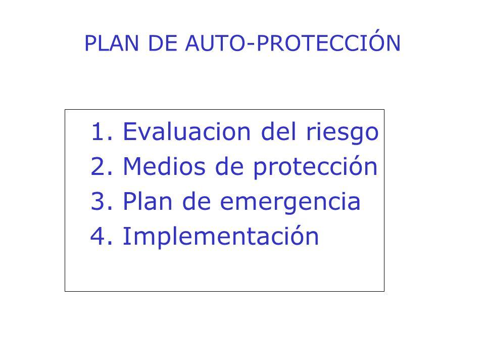 PLAN DE AUTO-PROTECCIÓN 1.Evaluacion del riesgo 2.Medios de protección 3.Plan de emergencia 4.Implementación