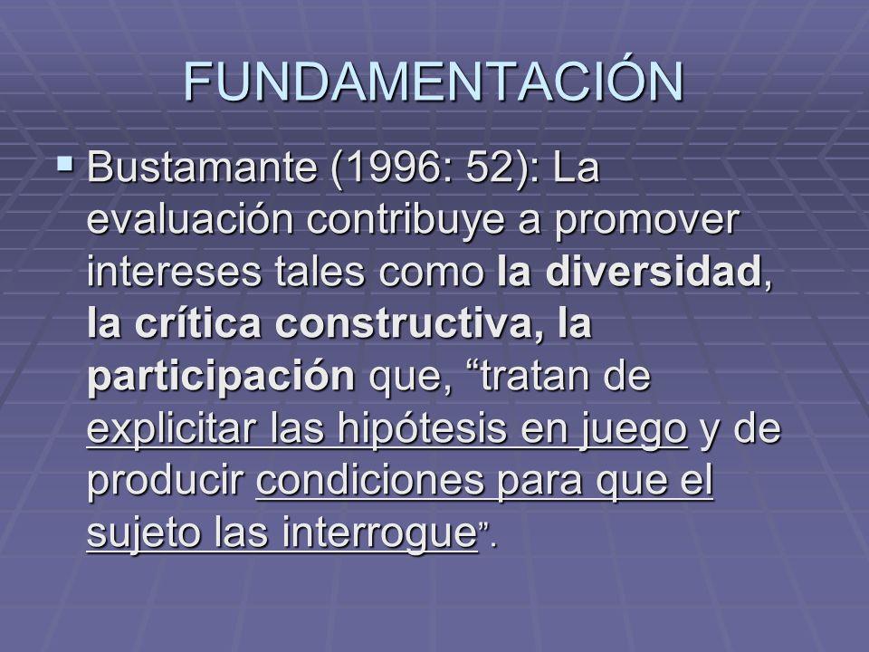 FUNDAMENTACIÓN Bustamante (1996: 52): La evaluación contribuye a promover intereses tales como la diversidad, la crítica constructiva, la participació