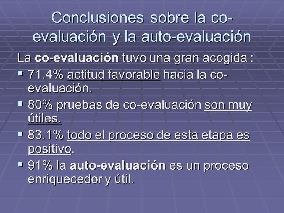 Conclusiones sobre la co- evaluación y la auto-evaluación La co-evaluación tuvo una gran acogida : 71.4% actitud favorable hacia la co- evaluación. 71