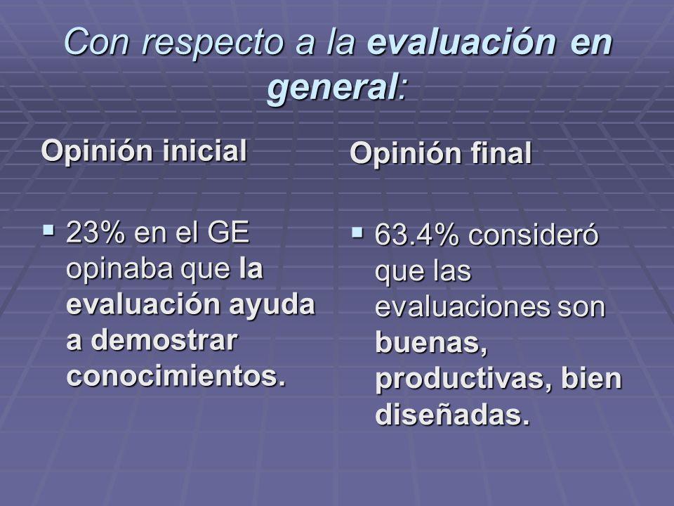 Con respecto a la evaluación en general: Opinión inicial 23% en el GE opinaba que la evaluación ayuda a demostrar conocimientos. 23% en el GE opinaba