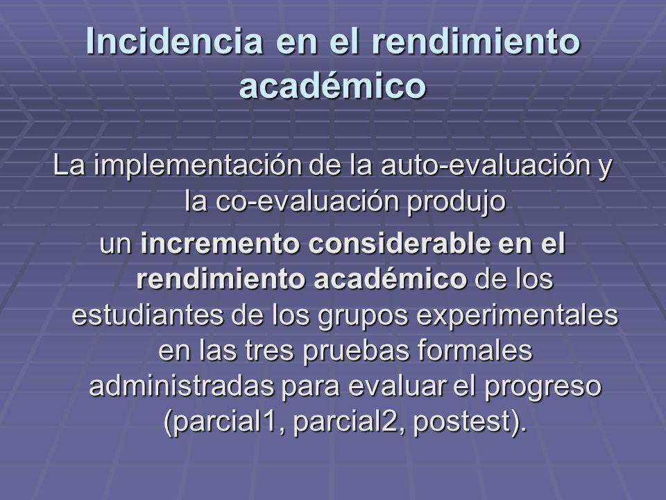 Incidencia en el rendimiento académico La implementación de la auto-evaluación y la co-evaluación produjo un incremento considerable en el rendimiento