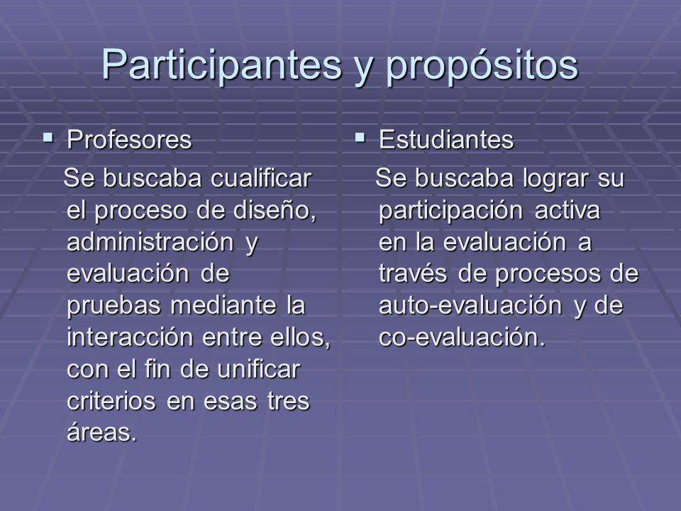 Participantes y propósitos Profesores Profesores Se buscaba cualificar el proceso de diseño, administración y evaluación de pruebas mediante la intera