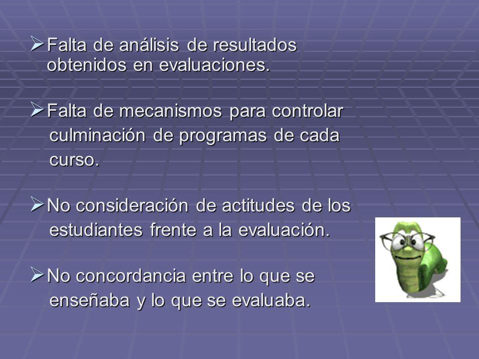 Falta de análisis de resultados obtenidos en evaluaciones. Falta de análisis de resultados obtenidos en evaluaciones. Falta de mecanismos para control