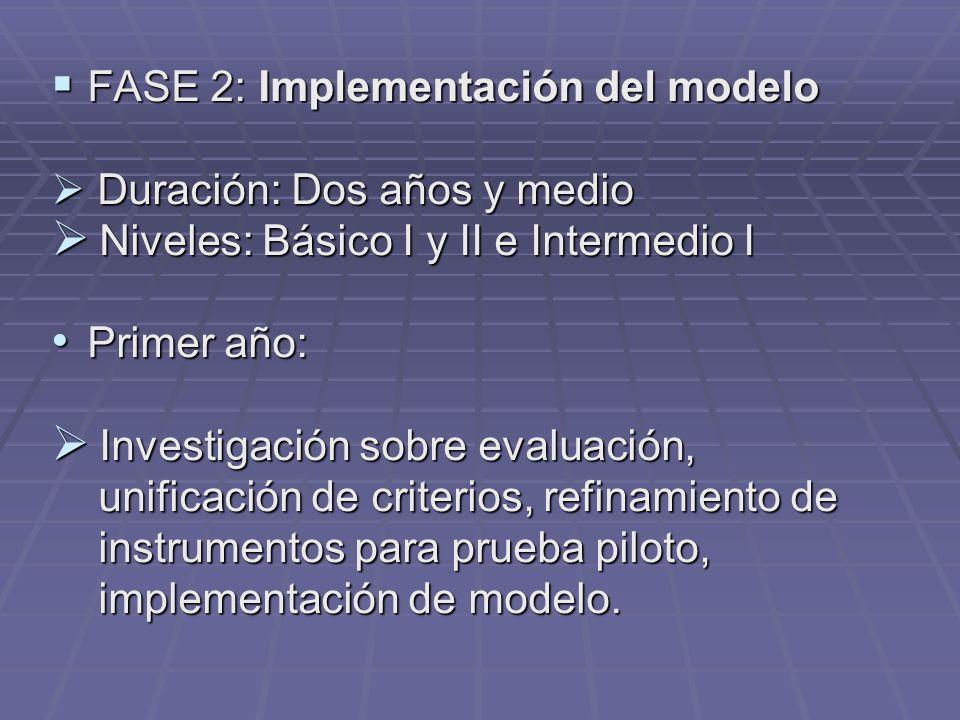 FASE 2: Implementación del modelo FASE 2: Implementación del modelo Duración: Dos años y medio Duración: Dos años y medio Niveles: Básico I y II e Int
