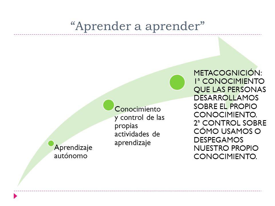 Para construir un mapa conceptual: Identifica Los conceptos centrales o principales de un texto o una conferencia.