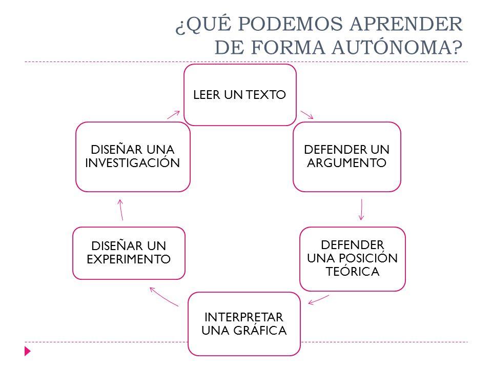 APRENDIZAJE AUTÓNOMO PLANIFICARSUPERVISAR EVALUAR EL DESPLIEGUE DE MIS CONOCIMIENTOS