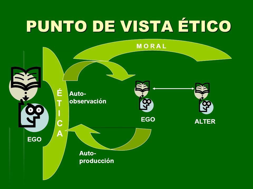 PUNTO DE VISTA ÉTICO EGO ALTER Auto- observación Auto- producción ÉTICAÉTICA M O R A L