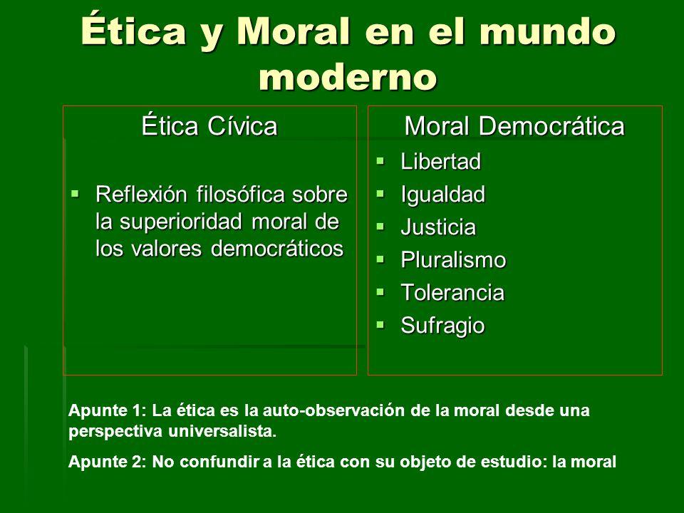 Ética y Moral en el mundo moderno Ética Cívica Reflexión filosófica sobre la superioridad moral de los valores democráticos Reflexión filosófica sobre