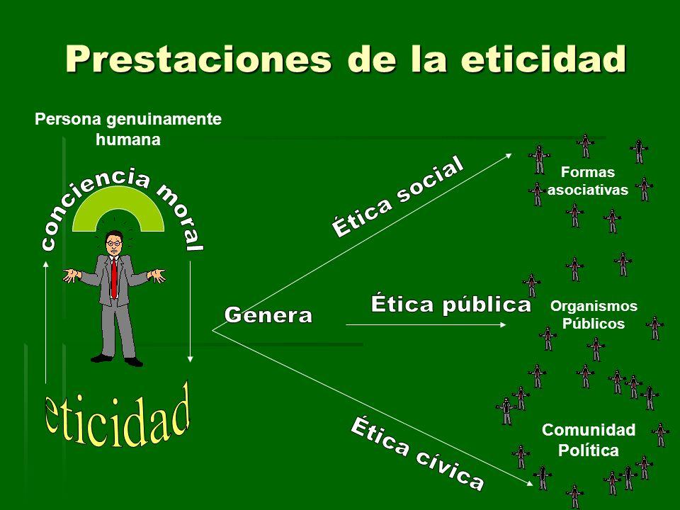 Prestaciones de la eticidad Persona genuinamente humana Formas asociativas Organismos Públicos Comunidad Política