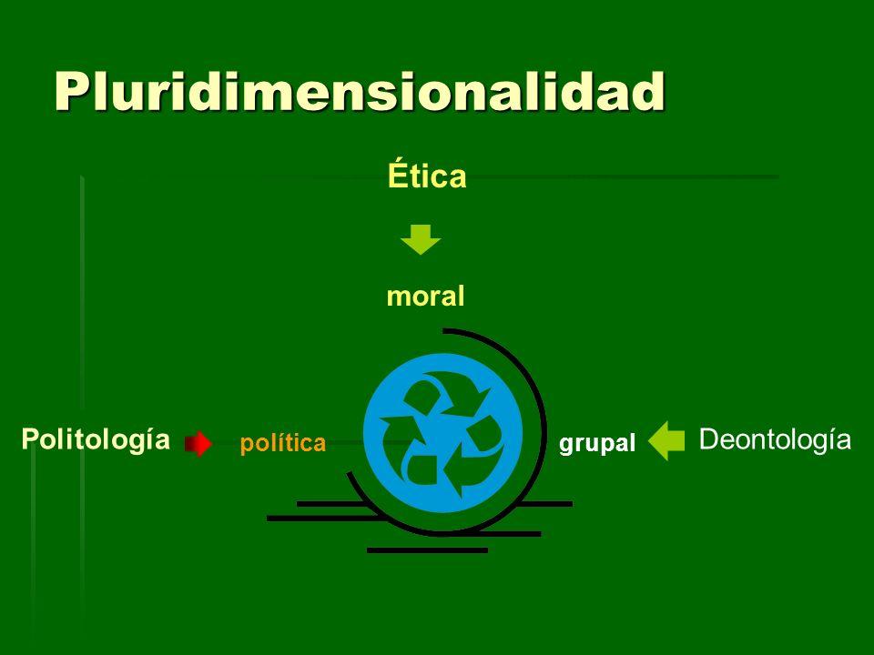 Pluridimensionalidad moral políticagrupal Ética PolitologíaDeontología