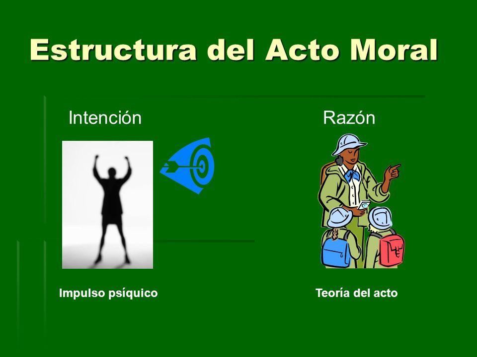 Estructura del Acto Moral IntenciónRazón Impulso psíquicoTeoría del acto