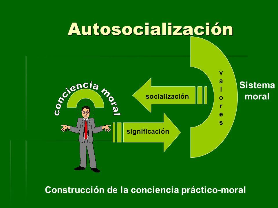 Autosocialización socialización valoresvalores Sistema moral Construcción de la conciencia práctico-moral significación