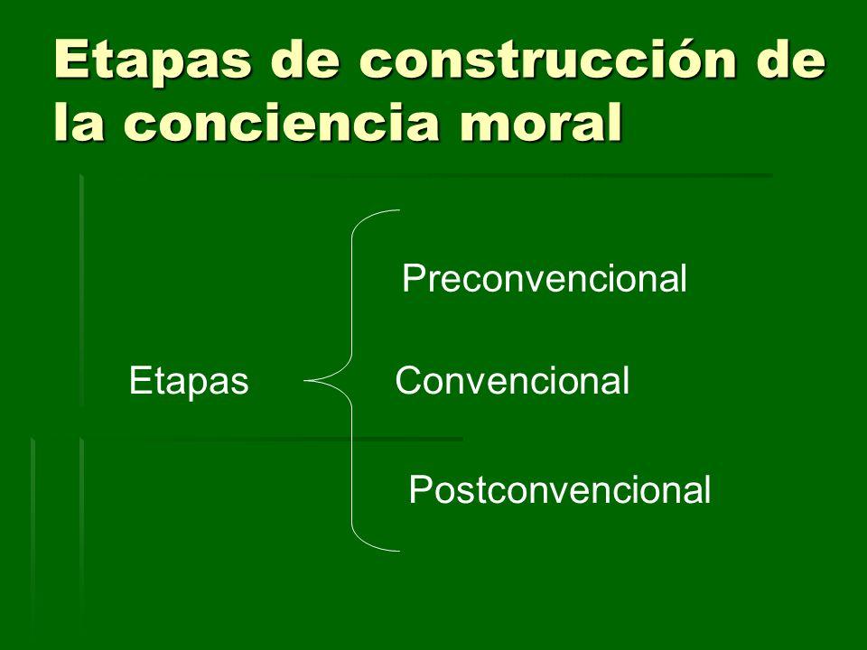 Etapas de construcción de la conciencia moral Etapas Postconvencional Convencional Preconvencional
