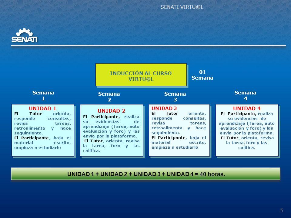 SENATI VRTU@L 6 Cada curso tiene 04 unidades en promedio y cada unidad tiene 04 evidencias de aprendizaje : × Foro temático × Tarea × Auto evaluación de la unidad × Caso de estudio