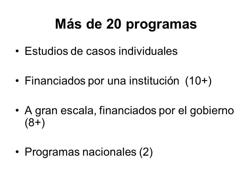 Más de 20 programas Estudios de casos individuales Financiados por una institución (10+) A gran escala, financiados por el gobierno (8+) Programas nac