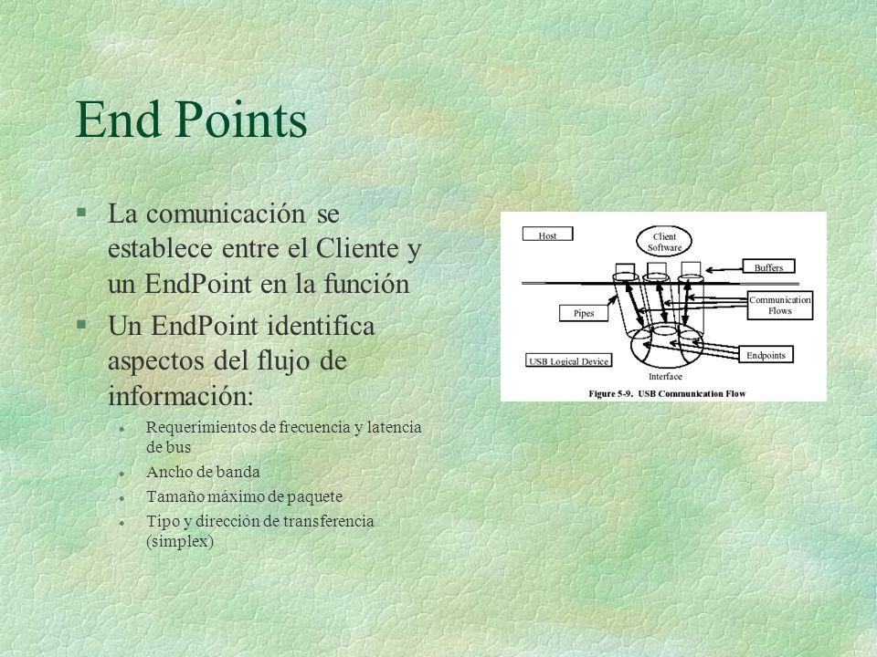 End Points §La comunicación se establece entre el Cliente y un EndPoint en la función §Un EndPoint identifica aspectos del flujo de información: l Requerimientos de frecuencia y latencia de bus l Ancho de banda l Tamaño máximo de paquete l Tipo y dirección de transferencia (simplex)