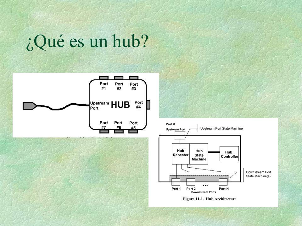 Hubs §Elemento clave en el sistema plug-and-play l Los dispositivos simplemente se conectan a los hubs §Expansión l Proporcionan nuevos puntos de acceso al sistema USB