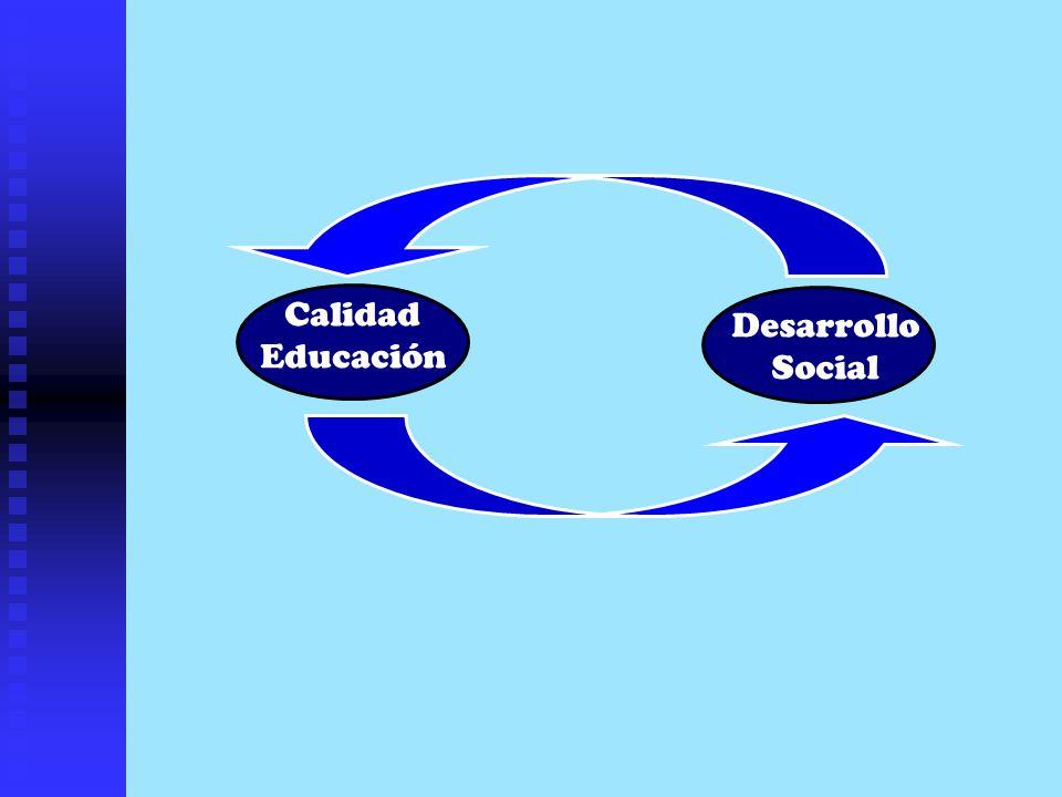 Desarrollo Social Calidad Educación