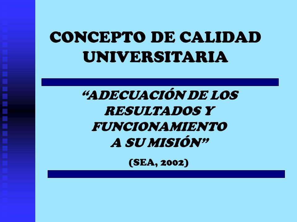 CALIDAD Pertinencia congruencia objetivos – metas Eficiencia (optimización de recursos) Eficacia (logros de metas) MISION FUNCION RESULTADOS
