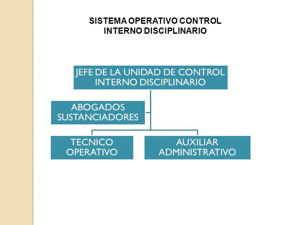 JEFE DE LA UNIDAD DE CONTROL INTERNO DISCIPLINARIO TECNICO OPERATIVO AUXILIAR ADMINISTRATIVO ABOGADOS SUSTANCIADORES SISTEMA OPERATIVO CONTROL INTERNO DISCIPLINARIO