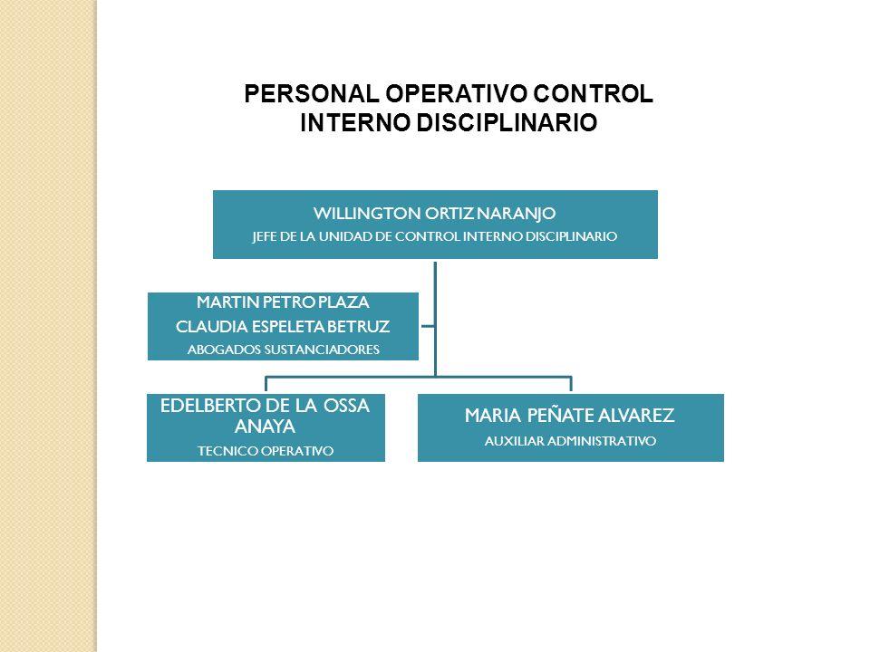WILLINGTON ORTIZ NARANJO JEFE DE LA UNIDAD DE CONTROL INTERNO DISCIPLINARIO EDELBERTO DE LA OSSA ANAYA TECNICO OPERATIVO MARIA PEÑATE ALVAREZ AUXILIAR ADMINISTRATIVO MARTIN PETRO PLAZA CLAUDIA ESPELETA BETRUZ ABOGADOS SUSTANCIADORES PERSONAL OPERATIVO CONTROL INTERNO DISCIPLINARIO