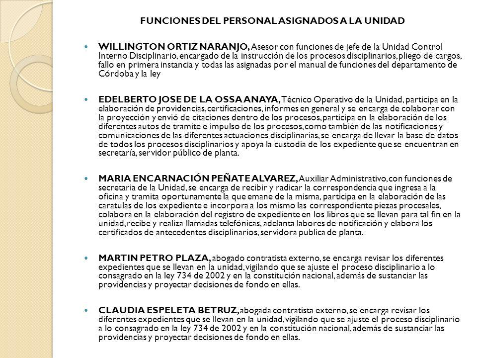 FUNCIONES DEL PERSONAL ASIGNADOS A LA UNIDAD WILLINGTON ORTIZ NARANJO, Asesor con funciones de jefe de la Unidad Control Interno Disciplinario, encargado de la instrucción de los procesos disciplinarios, pliego de cargos, fallo en primera instancia y todas las asignadas por el manual de funciones del departamento de Córdoba y la ley EDELBERTO JOSE DE LA OSSA ANAYA, Técnico Operativo de la Unidad, participa en la elaboración de providencias, certificaciones, informes en general y se encarga de colaborar con la proyección y envió de citaciones dentro de los procesos, participa en la elaboración de los diferentes autos de tramite e impulso de los procesos, como también de las notificaciones y comunicaciones de las diferentes actuaciones disciplinarias, se encarga de llevar la base de datos de todos los procesos disciplinarios y apoya la custodia de los expediente que se encuentran en secretaría, servidor público de planta.