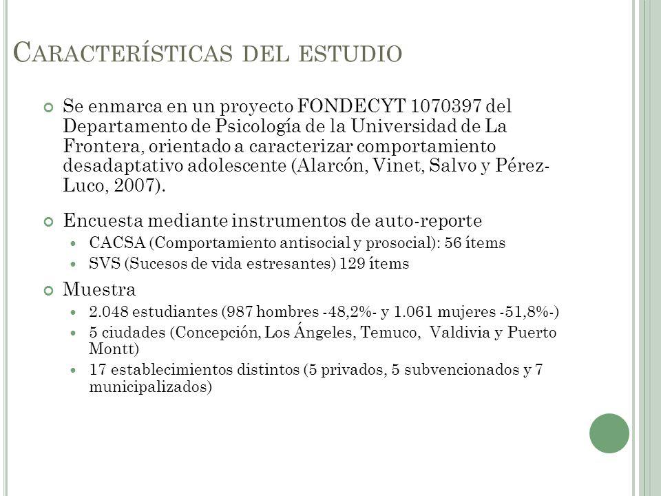 C ARACTERÍSTICAS DEL ESTUDIO Se enmarca en un proyecto FONDECYT 1070397 del Departamento de Psicología de la Universidad de La Frontera, orientado a caracterizar comportamiento desadaptativo adolescente (Alarcón, Vinet, Salvo y Pérez- Luco, 2007).