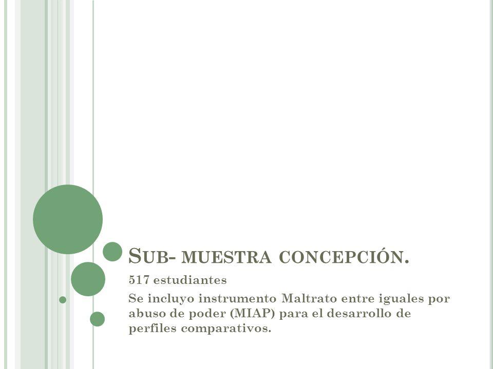 S UB - MUESTRA CONCEPCIÓN.