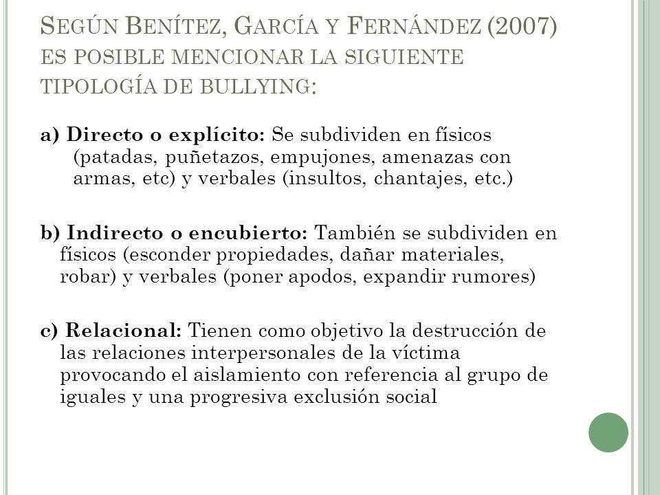 S EGÚN B ENÍTEZ, G ARCÍA Y F ERNÁNDEZ (2007) ES POSIBLE MENCIONAR LA SIGUIENTE TIPOLOGÍA DE BULLYING : a) Directo o explícito: Se subdividen en físicos (patadas, puñetazos, empujones, amenazas con armas, etc) y verbales (insultos, chantajes, etc.) b) Indirecto o encubierto: También se subdividen en físicos (esconder propiedades, dañar materiales, robar) y verbales (poner apodos, expandir rumores) c) Relacional: Tienen como objetivo la destrucción de las relaciones interpersonales de la víctima provocando el aislamiento con referencia al grupo de iguales y una progresiva exclusión social