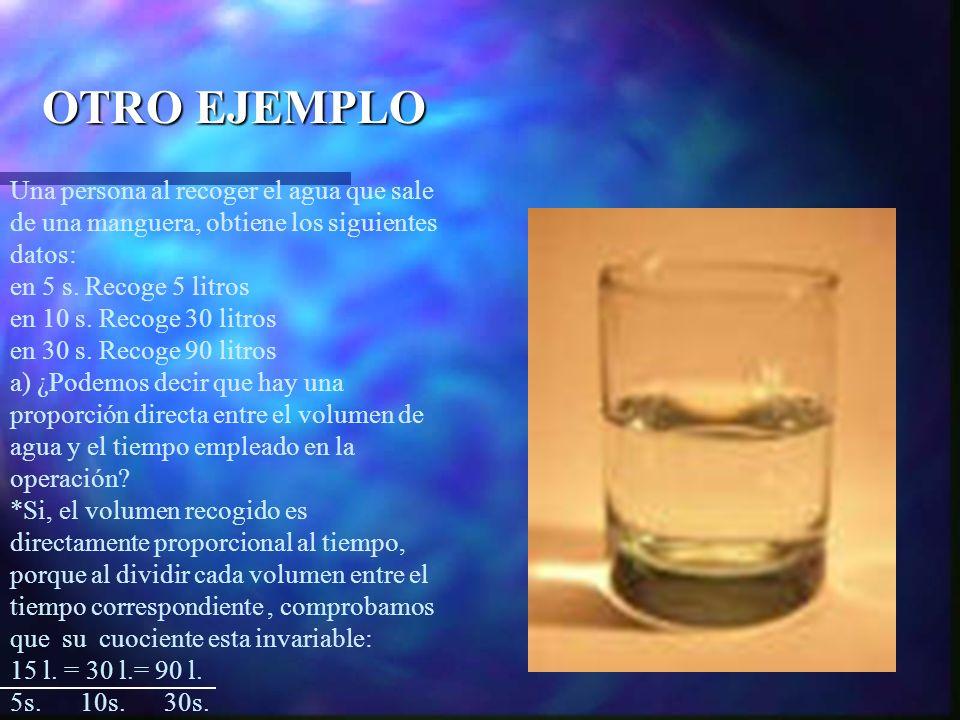 OTRO EJEMPLO Una persona al recoger el agua que sale de una manguera, obtiene los siguientes datos: en 5 s. Recoge 5 litros en 10 s. Recoge 30 litros